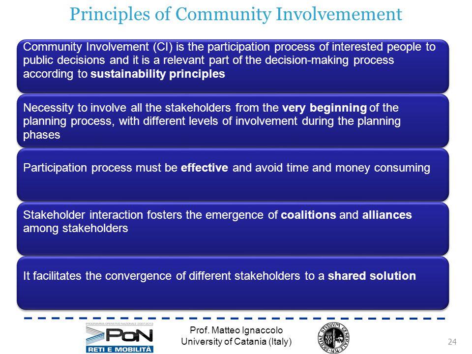 Principles of Community Involvemement Prof.