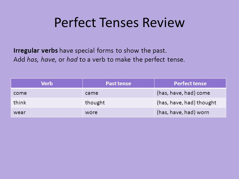 Perfect Tenses Review VerbPast tensePerfect tense comecame(has, have, had) come thinkthought(has, have, had) thought wearwore(has, have, had) worn Irr