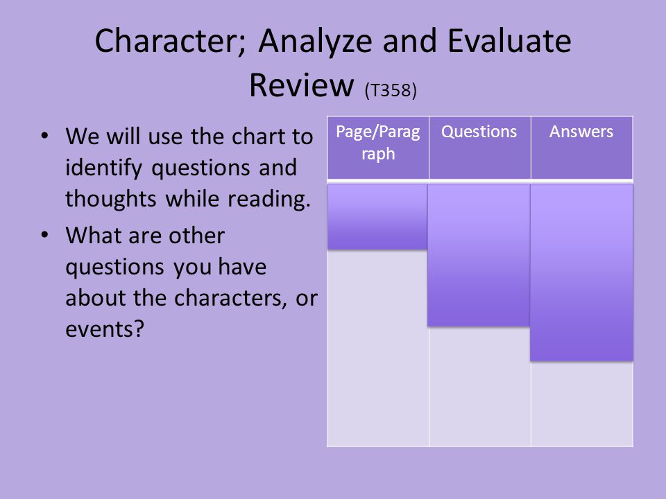 Character; Analyze and Evaluate Review (T358) We will use the chart to identify questions and thoughts while reading. What are other questions you hav