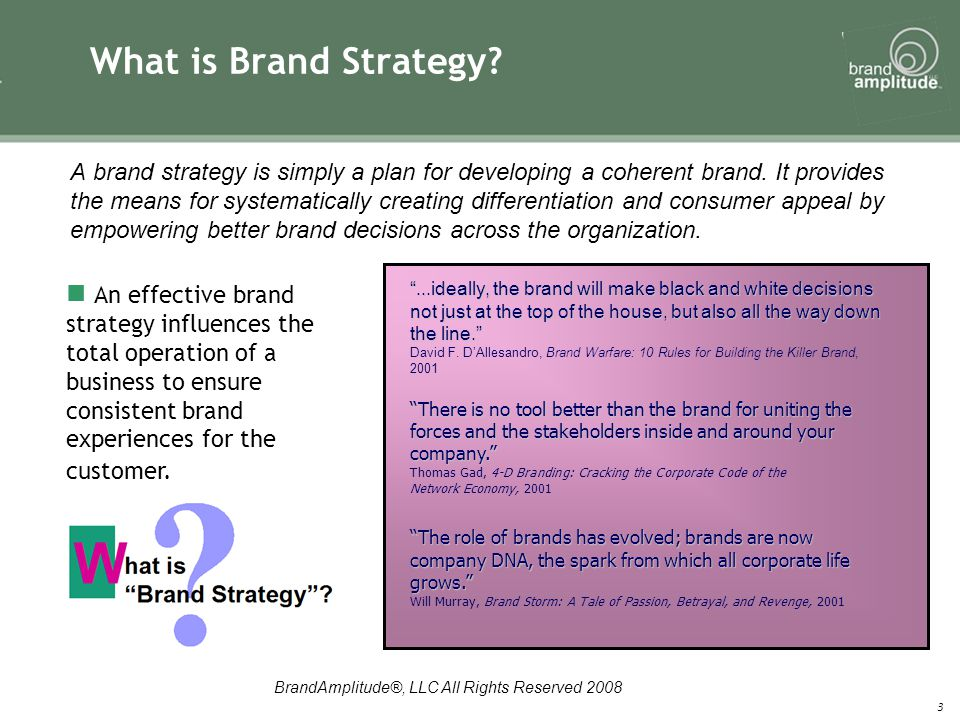 BrandAmplitude®, LLC All Rights Reserved 2008 3 What is Brand Strategy.