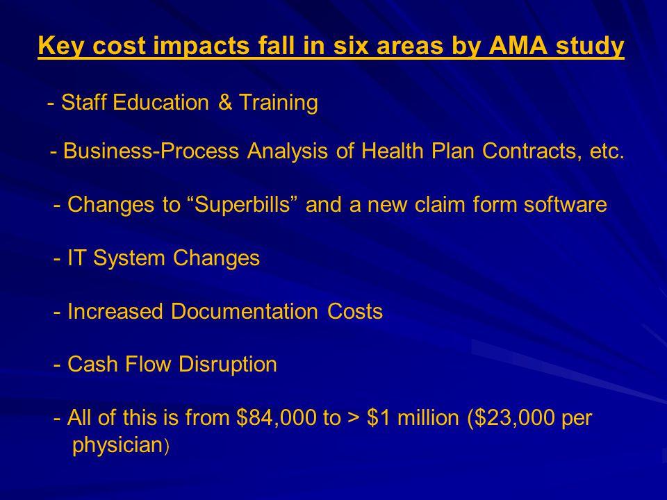 The Cost of Technology ElizabethToll, MD JAMA June 20, 2012 copyright 2011 Thomas G. Murphy, MD
