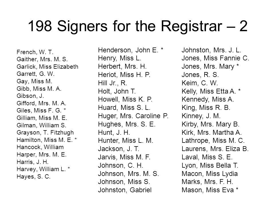 198 Signers for the Registrar – 2 Henderson, John E. * Henry, Miss L. Herbert, Mrs. H. Heriot, Miss H. P. Hill Jr., R. Holt, John T. Howell, Miss K. P