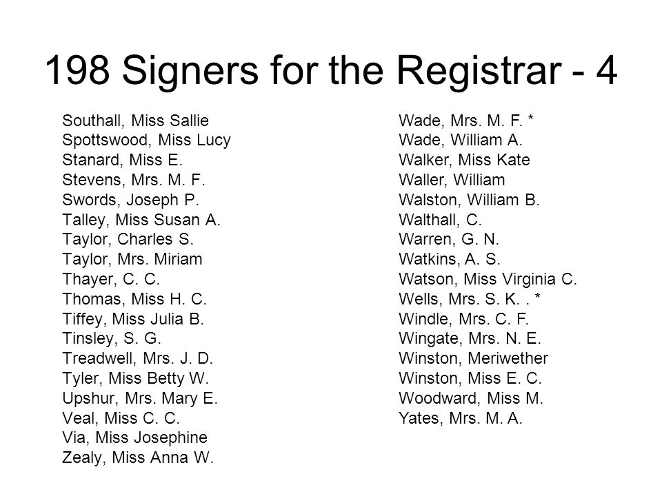 198 Signers for the Registrar - 4 Wade, Mrs. M. F. * Wade, William A. Walker, Miss Kate Waller, William Walston, William B. Walthall, C. Warren, G. N.