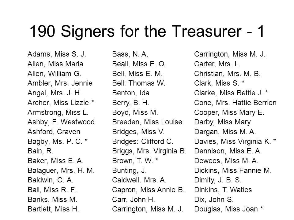 190 Signers for the Treasurer - 1 Adams, Miss S. J. Allen, Miss Maria Allen, William G. Ambler, Mrs. Jennie Angel, Mrs. J. H. Archer, Miss Lizzie * Ar
