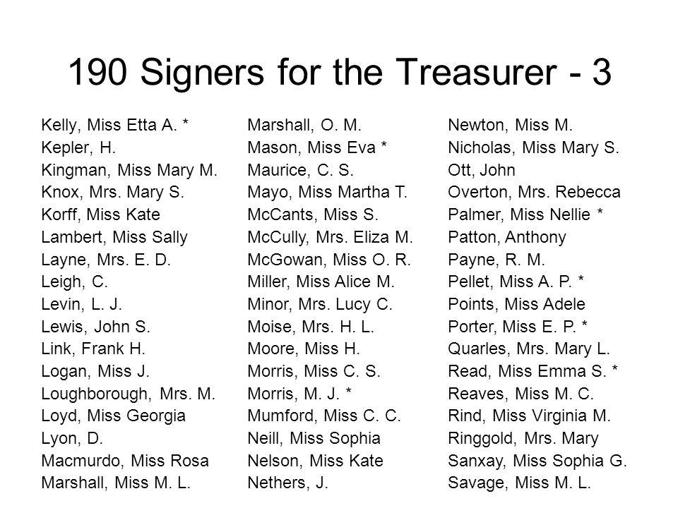 190 Signers for the Treasurer - 3 Kelly, Miss Etta A. * Kepler, H. Kingman, Miss Mary M. Knox, Mrs. Mary S. Korff, Miss Kate Lambert, Miss Sally Layne
