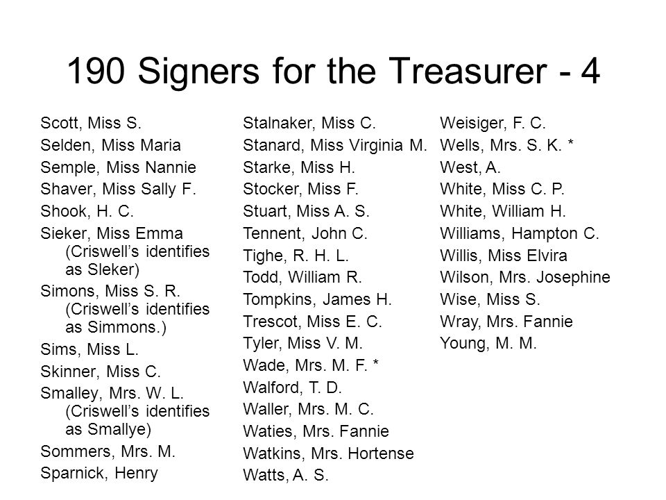 190 Signers for the Treasurer - 4 Scott, Miss S. Selden, Miss Maria Semple, Miss Nannie Shaver, Miss Sally F. Shook, H. C. Sieker, Miss Emma (Criswell