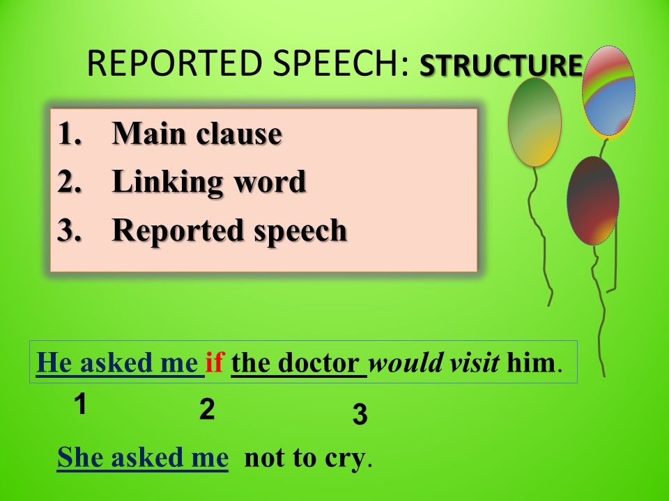 STRUCTURE REPORTED SPEECH: STRUCTURE 1.Main clause 2.Linking word 3.Reported speech 1.Main clause 2.Linking word 3.Reported speech He asked me if the doctor would visit him.