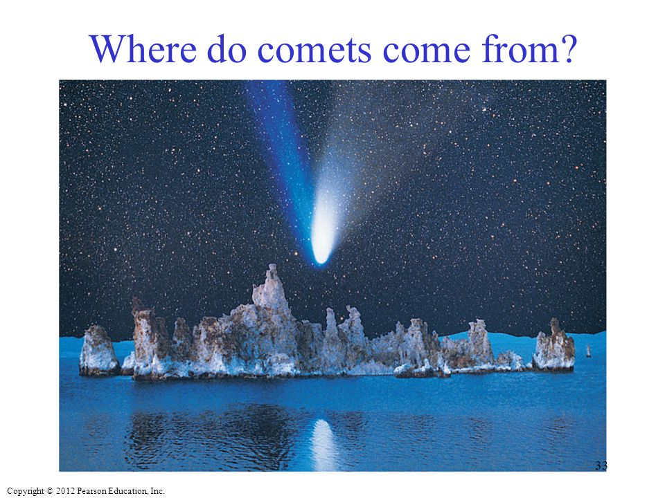 Copyright © 2012 Pearson Education, Inc. Where do comets come from? 33