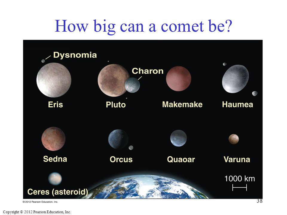 Copyright © 2012 Pearson Education, Inc. How big can a comet be? 38