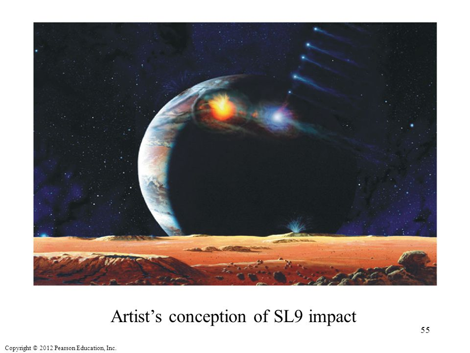 Copyright © 2012 Pearson Education, Inc. Artist's conception of SL9 impact 55