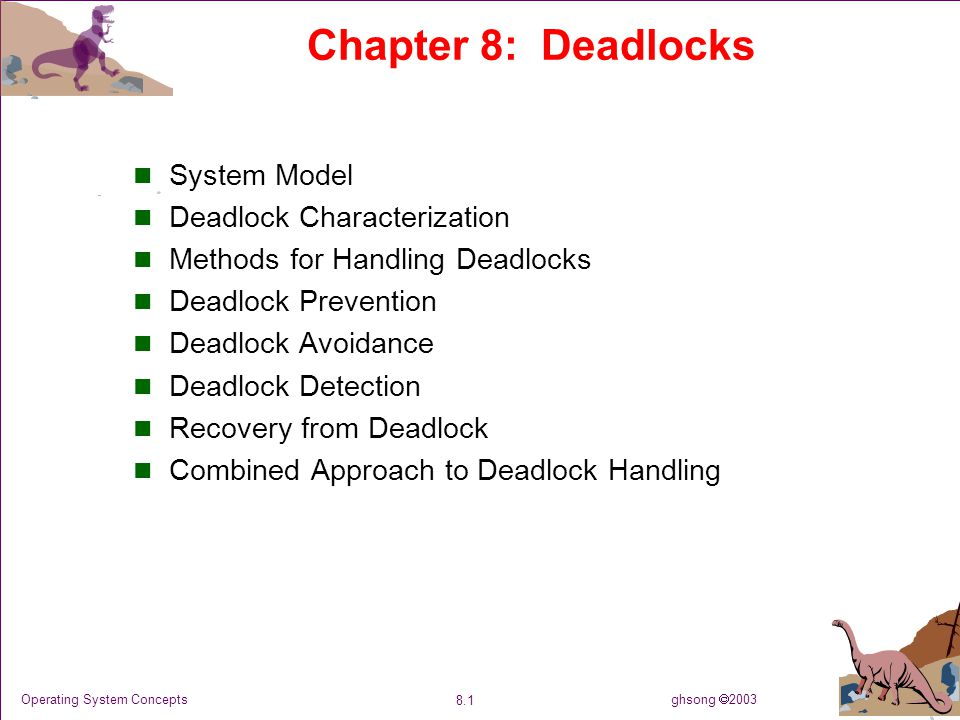 ghsong  2003 8.2 Operating System Concepts The Deadlock Problem A set of blocked processes each holding a resource and waiting to acquire a resource held by another process in the set.