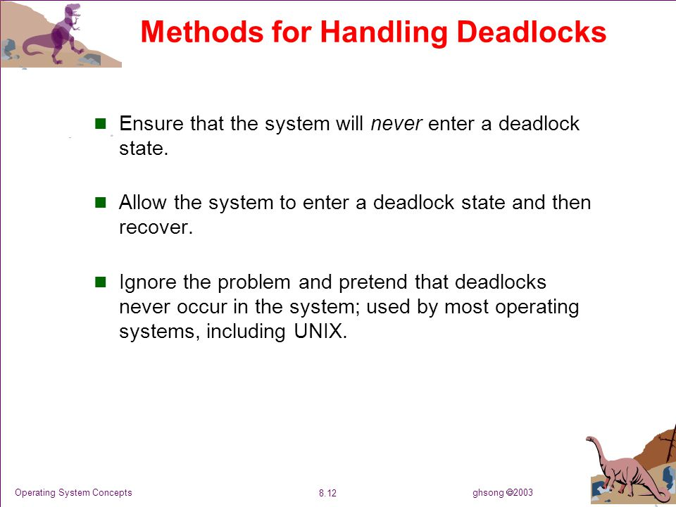 ghsong  2003 8.12 Operating System Concepts Methods for Handling Deadlocks Ensure that the system will never enter a deadlock state. Allow the system