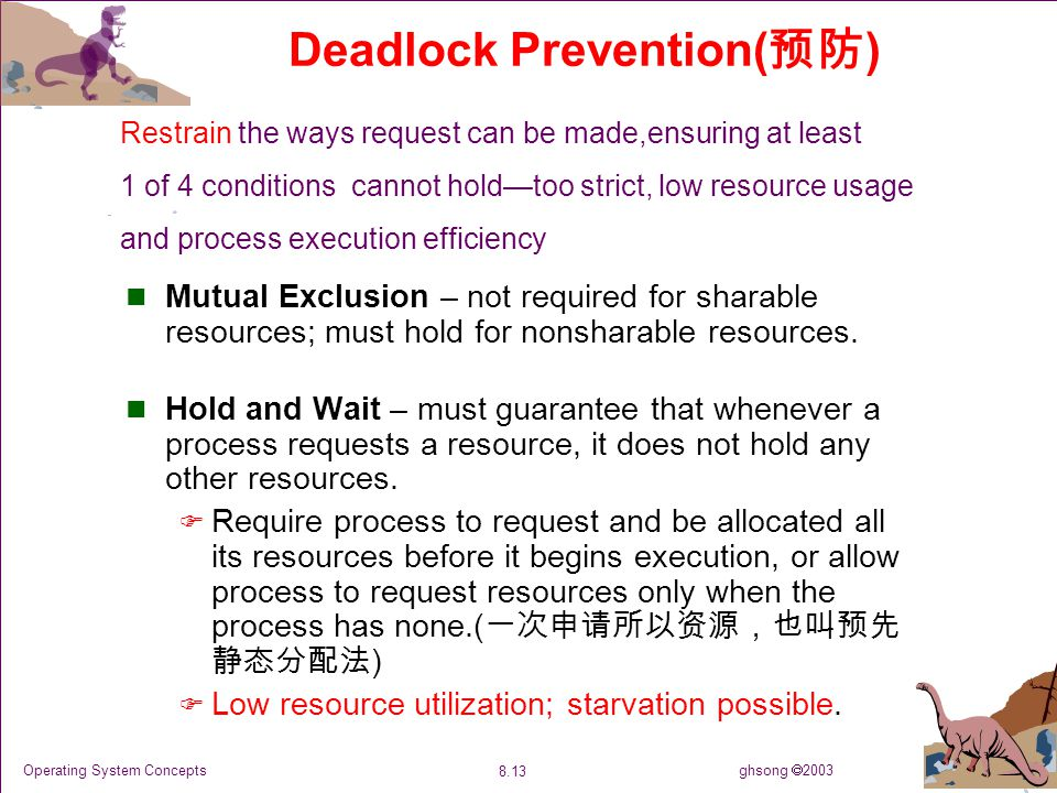 ghsong  2003 8.13 Operating System Concepts Deadlock Prevention( 预防 ) Mutual Exclusion – not required for sharable resources; must hold for nonsharable resources.