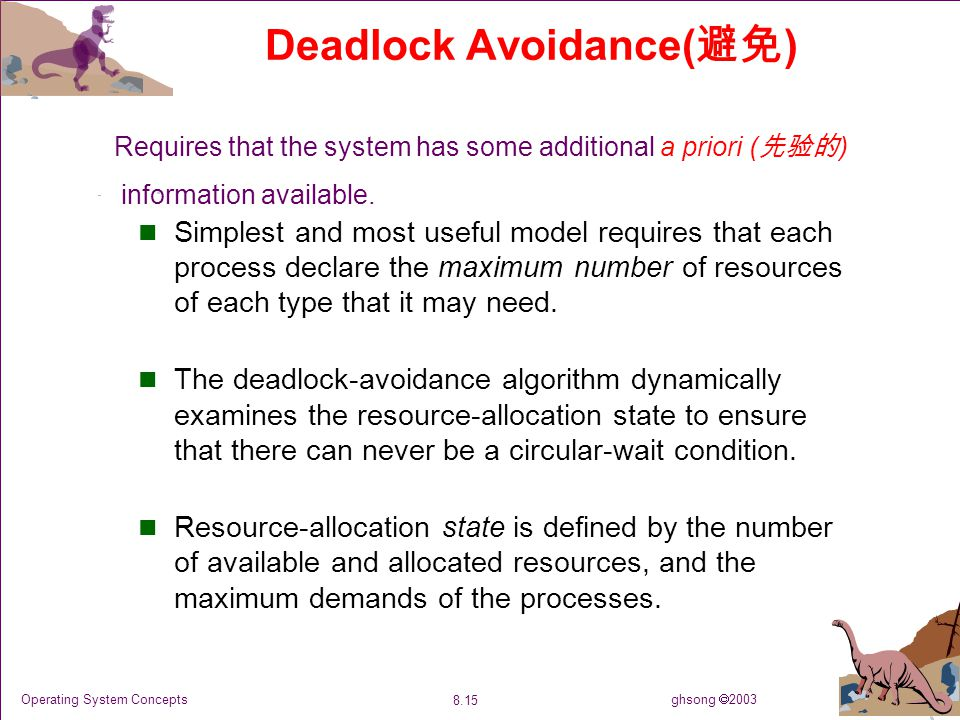 ghsong  2003 8.15 Operating System Concepts Deadlock Avoidance( 避免 ) Simplest and most useful model requires that each process declare the maximum number of resources of each type that it may need.