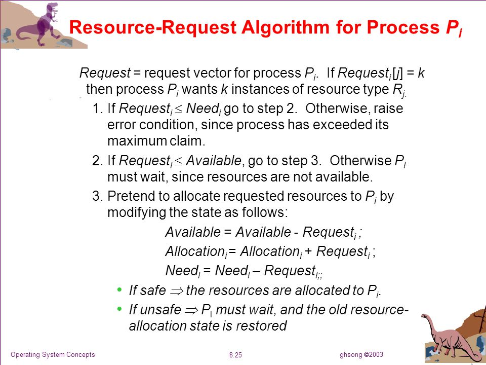 ghsong  2003 8.25 Operating System Concepts Resource-Request Algorithm for Process P i Request = request vector for process P i.