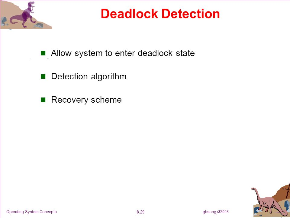ghsong  2003 8.29 Operating System Concepts Deadlock Detection Allow system to enter deadlock state Detection algorithm Recovery scheme