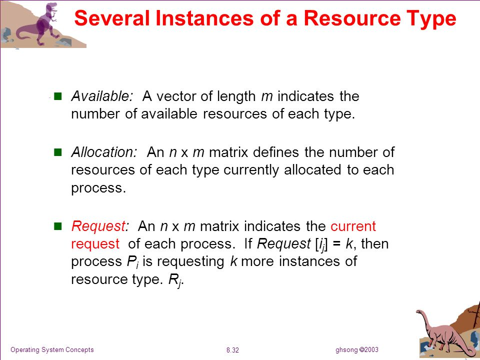 ghsong  2003 8.32 Operating System Concepts Several Instances of a Resource Type Available: A vector of length m indicates the number of available resources of each type.