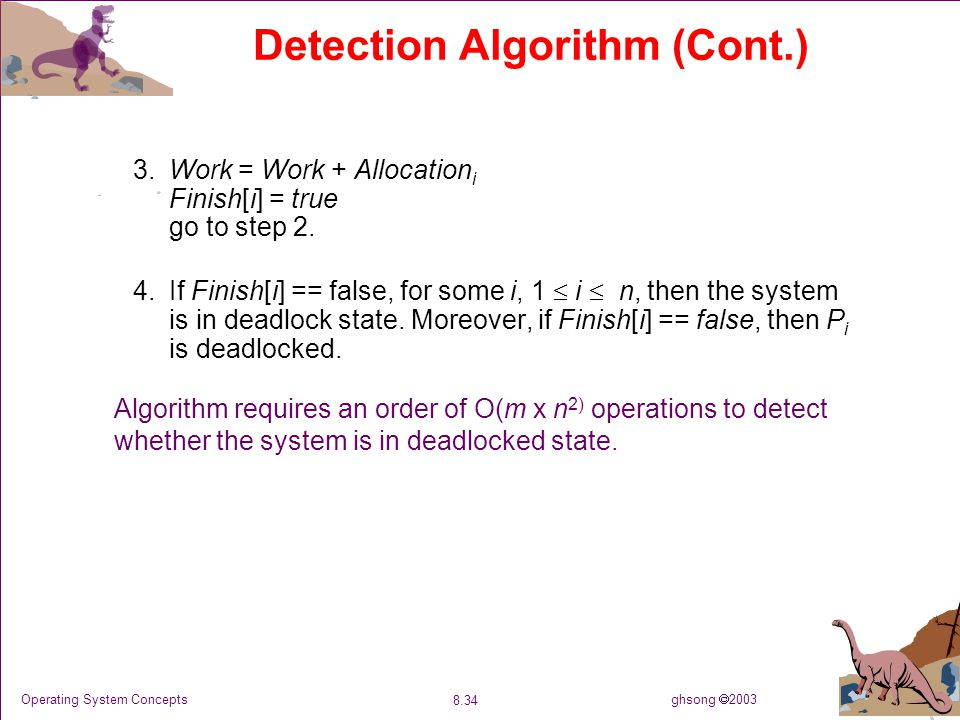 ghsong  2003 8.34 Operating System Concepts Detection Algorithm (Cont.) 3.Work = Work + Allocation i Finish[i] = true go to step 2.