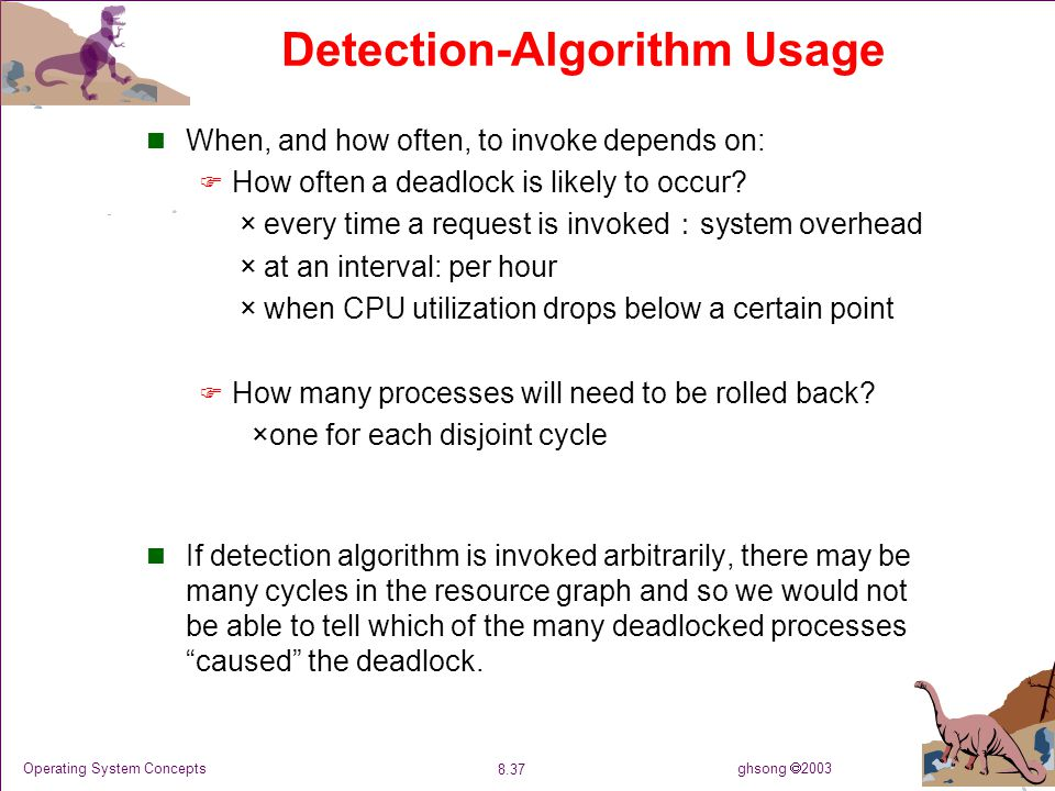 ghsong  2003 8.37 Operating System Concepts Detection-Algorithm Usage When, and how often, to invoke depends on:  How often a deadlock is likely to occur.