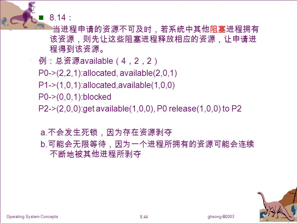 ghsong  2003 8.44 Operating System Concepts 8.14 : 当进程申请的资源不可及时,若系统中其他阻塞进程拥有 该资源,则先让这些阻塞进程释放相应的资源,让申请进 程得到该资源。 例:总资源 available ( 4 , 2 , 2 ) P0->(2,2,1):allocated, available(2,0,1) P1->(1,0,1):allocated,available(1,0,0) P0->(0,0,1):blocked P2->(2,0,0):get available(1,0,0), P0 release(1,0,0) to P2 a.