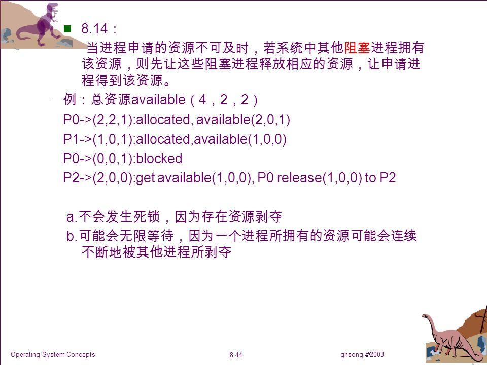 ghsong  2003 8.44 Operating System Concepts 8.14 : 当进程申请的资源不可及时,若系统中其他阻塞进程拥有 该资源,则先让这些阻塞进程释放相应的资源,让申请进 程得到该资源。 例:总资源 available ( 4 , 2 , 2 ) P0->(2,2