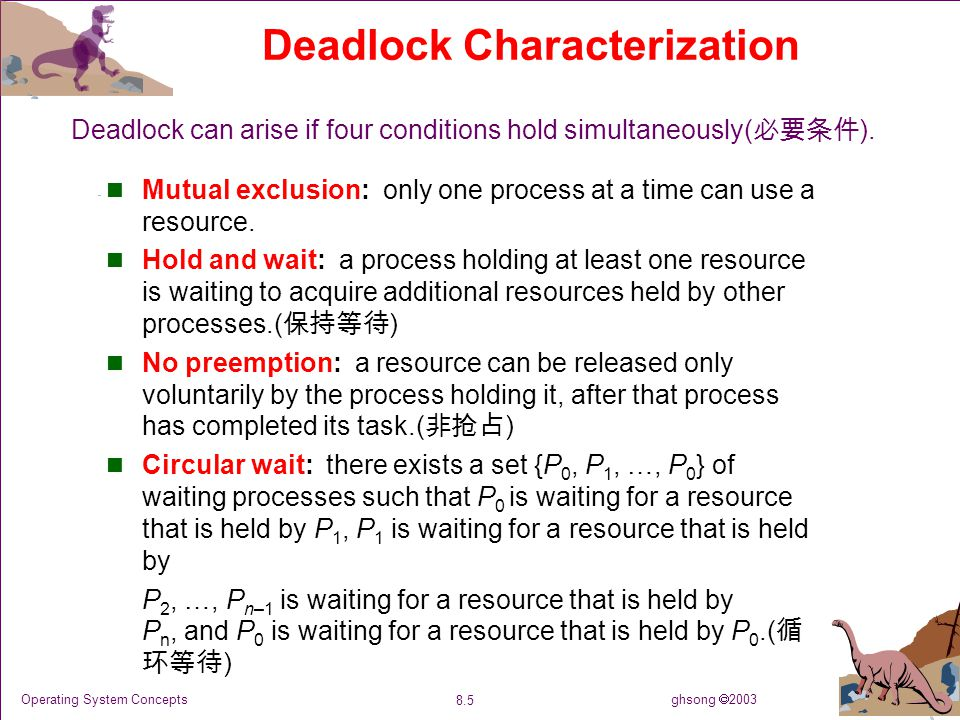 ghsong  2003 8.5 Operating System Concepts Deadlock Characterization Mutual exclusion: only one process at a time can use a resource. Hold and wait: