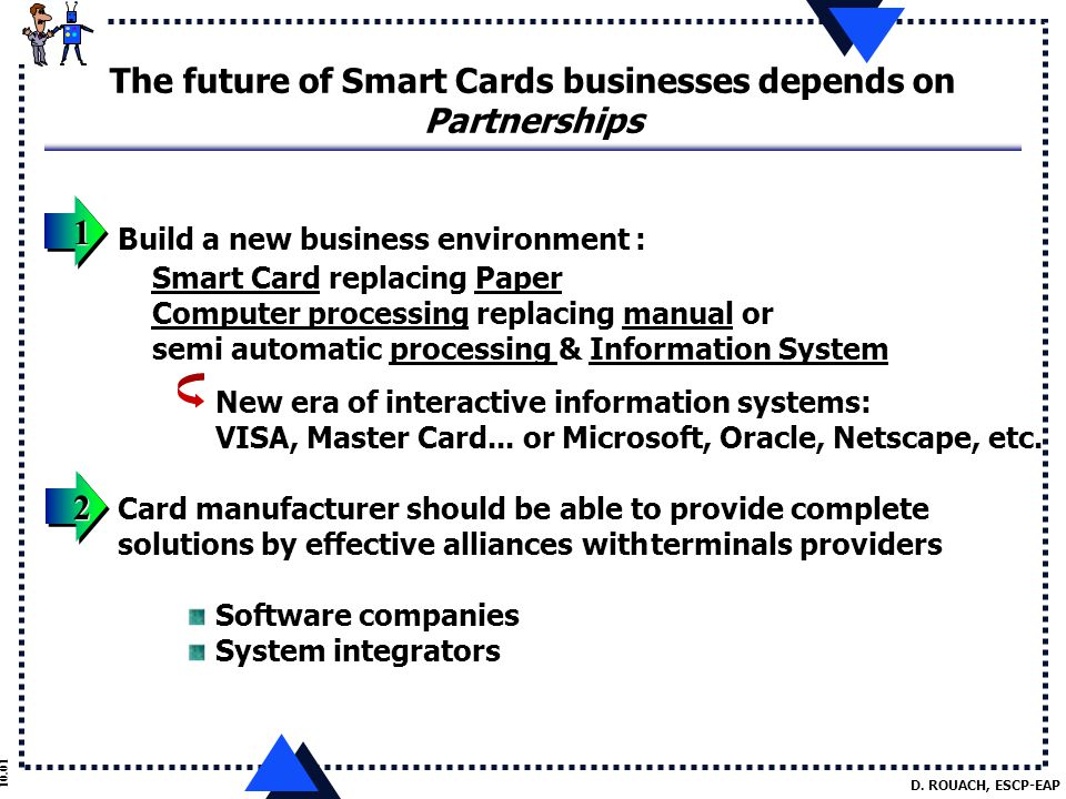 D. ROUACH, ESCP-EAP 10.01 The future of Smart Cards businesses depends on Partnerships Build a new business environment : Smart Card replacing Paper C