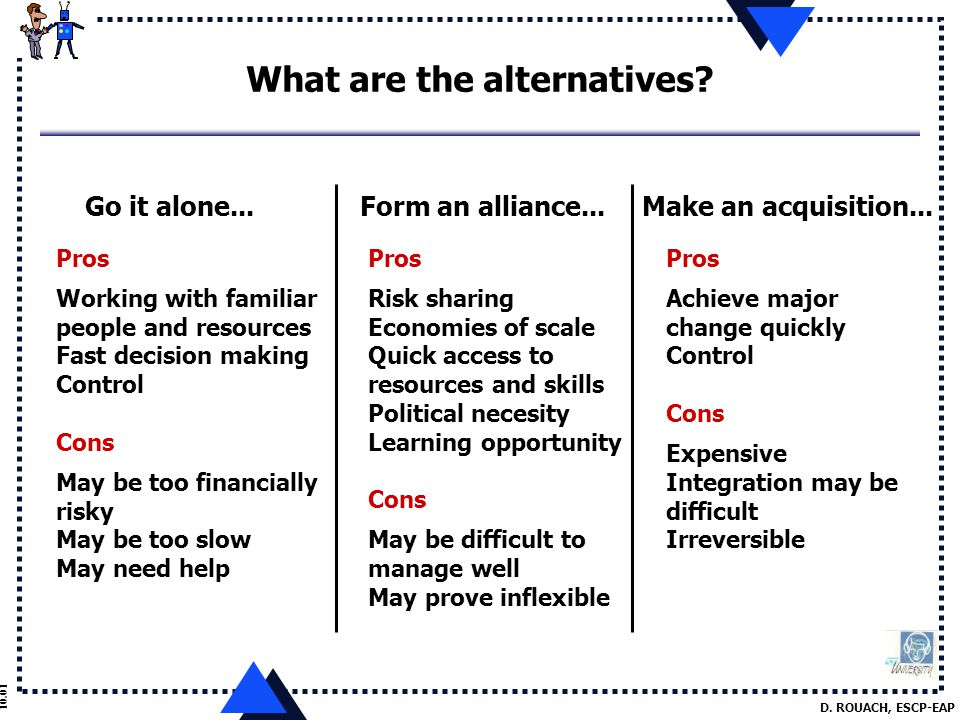 D. ROUACH, ESCP-EAP 10.01 What are the alternatives.