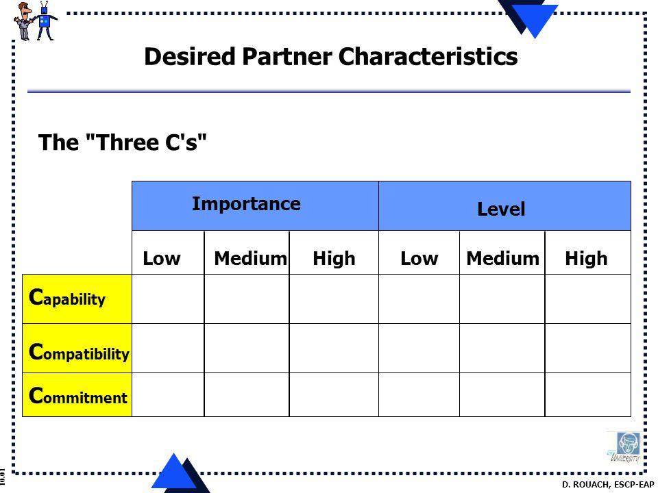D. ROUACH, ESCP-EAP 10.01 Desired Partner Characteristics The