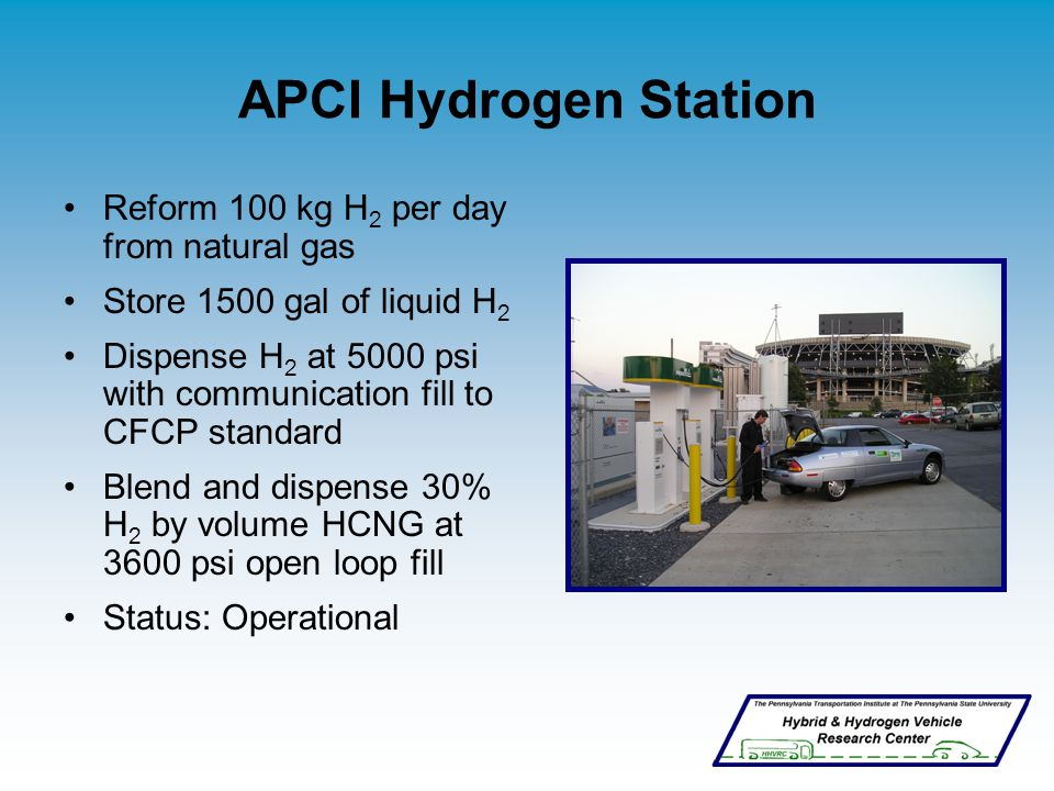 APCI Hydrogen Station Reform 100 kg H 2 per day from natural gas Store 1500 gal of liquid H 2 Dispense H 2 at 5000 psi with communication fill to CFCP standard Blend and dispense 30% H 2 by volume HCNG at 3600 psi open loop fill Status: Operational