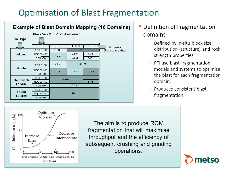© Metso Optimisation of Blast Fragmentation Definition of Fragmentation domains - Defined by in-situ block size distribution (structure) and rock stre