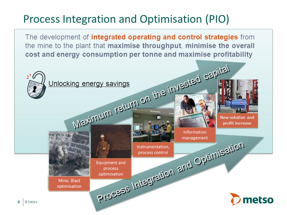 © Metso Process Integration and Optimisation (PIO) 4 The development of integrated operating and control strategies from the mine to the plant that ma