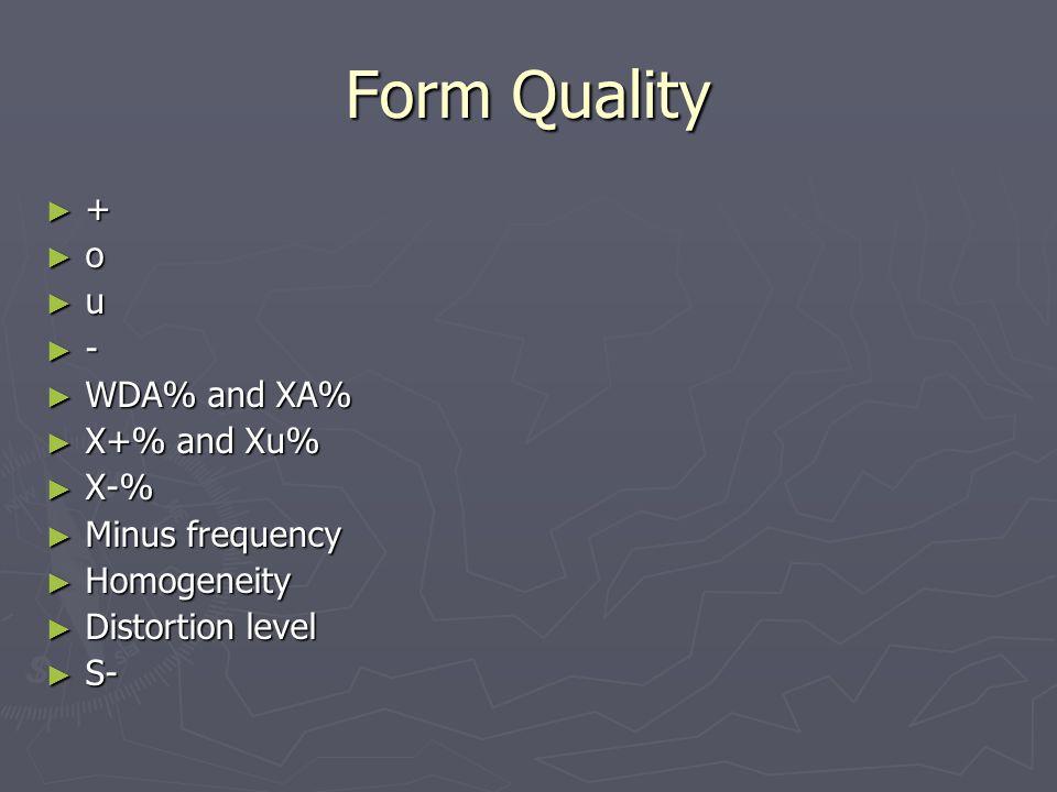 Form Quality ►+►+►+►+ ►o►o►o►o ►u►u►u►u ►-►-►-►- ► WDA% and XA% ► X+% and Xu% ► X-% ► Minus frequency ► Homogeneity ► Distortion level ► S-