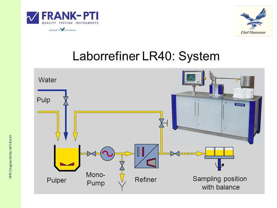 Water Pulp Pulper Mono- Pump Refiner Laborrefiner LR40: System VPR Chapter 09 No 3475 Ed 01 Sampling position with balance