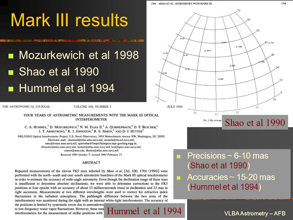 21July2009VLBA Astrometry -- AFB 24 Mark III results Mozurkewich et al 1998 Shao et al 1990 Hummel et al 1994 Shao et al 1990 Hummel et al 1994 Precisions ~ 6-10 mas (Shao et al 1990) Accuracies ~ 15-20 mas (Hummel et al 1994)