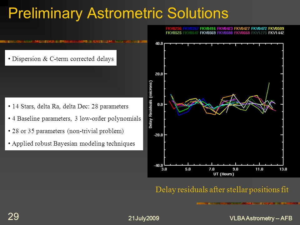 21July2009VLBA Astrometry -- AFB 29 Preliminary Astrometric Solutions 14 Stars, delta Ra, delta Dec: 28 parameters 4 Baseline parameters, 3 low-order