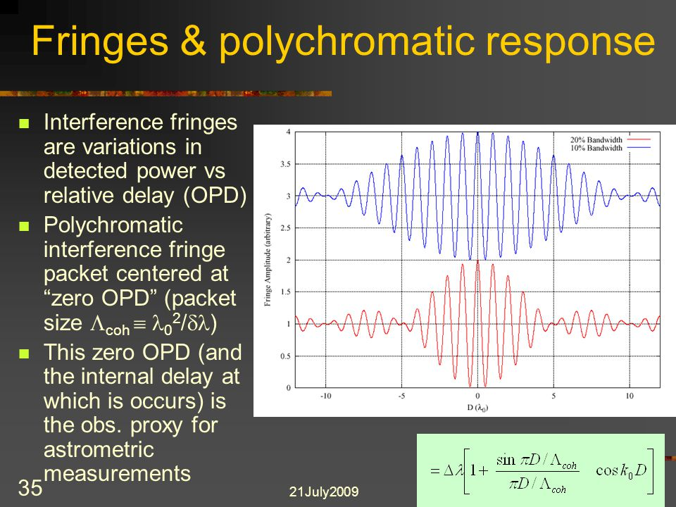 21July2009VLBA Astrometry -- AFB 35 Interference fringes are variations in detected power vs relative delay (OPD) Polychromatic interference fringe pa