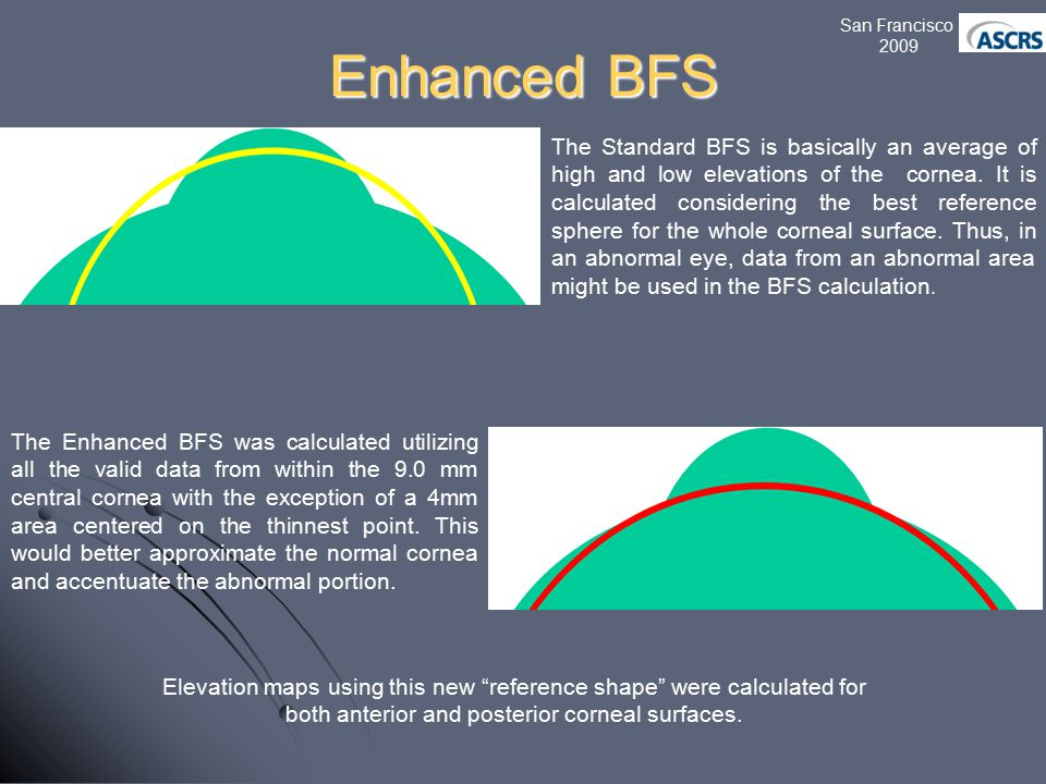 Enhanced BFS San Francisco 2009 The Standard BFS is basically an average of high and low elevations of the cornea. It is calculated considering the be