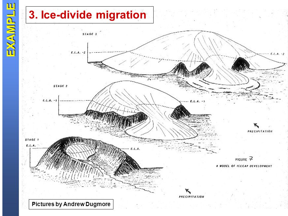 33 Pictures by Andrew Dugmore 3. Ice-divide migration EXAMPLE