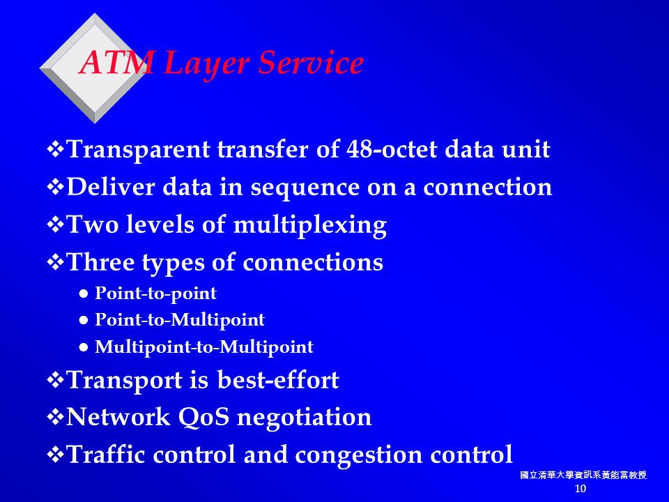 國立清華大學資訊系黃能富教授 10 ATM Layer Service  Transparent transfer of 48-octet data unit  Deliver data in sequence on a connection  Two levels of multiplexing  Three types of connections Point-to-point Point-to-Multipoint Multipoint-to-Multipoint  Transport is best-effort  Network QoS negotiation  Traffic control and congestion control