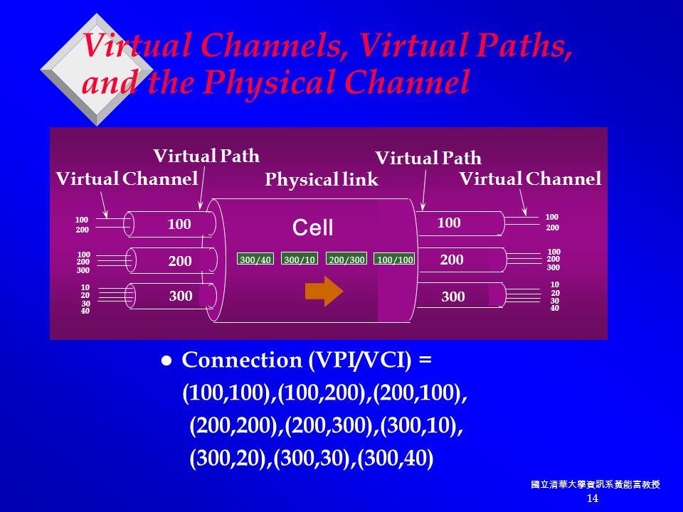 國立清華大學資訊系黃能富教授 14 Virtual Channels, Virtual Paths, and the Physical Channel Virtual Path Virtual Channel Physical link 100 200 300 100 200 100 200 300 10 20 30 40 Connection (VPI/VCI) = (100,100),(100,200),(200,100), (200,200),(200,300),(300,10), (300,20),(300,30),(300,40) 100/100 200/300 300/10 300/40 100 200 100 200 300 10 20 30 40 Virtual Path Virtual Channel Cell