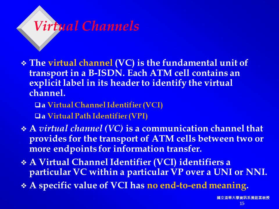 國立清華大學資訊系黃能富教授 15 Virtual Channels v The virtual channel (VC) is the fundamental unit of transport in a B-ISDN.