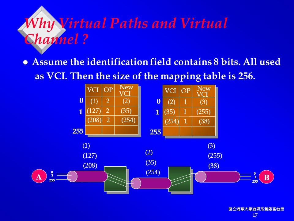國立清華大學資訊系黃能富教授 17 Why Virtual Paths and Virtual Channel .
