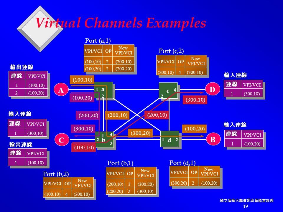 國立清華大學資訊系黃能富教授 19 Virtual Channels Examples 1 A D 1 C B (300,10) (100,20) (300,20) (100,10) (300,10) (200,20) (200,10) (100,10) (100,20) 2 3 1 2 2 4 2 VPI/VCI OP (100,10) 2 (200,10) New VPI/VCI (100,20) 2 (200,20) VPI/VCI OP (200,10) 3 (300,20) New VPI/VCI (200,20) 2 (300,10) VPI/VCI OP (300,20) 2 (100,20) New VPI/VCI VPI/VCI OP (200,10) 4 (300,10) New VPI/VCI a b c d Port (a,1) Port (c,2) Port (d,1) Port (b,1) VPI/VCI OP (100,10) 4 (200,10) New VPI/VCI Port (b,2) 4 1 (100,20) VPI/VCI 1 (300,10) VPI/VCI 1 (300,10) VPI/VCI 1 (100,10) VPI/VCI 連線 1 (100,10) VPI/VCI 輸出連線 2 (100,20) (200,10) 輸出連線 輸入連線 連線