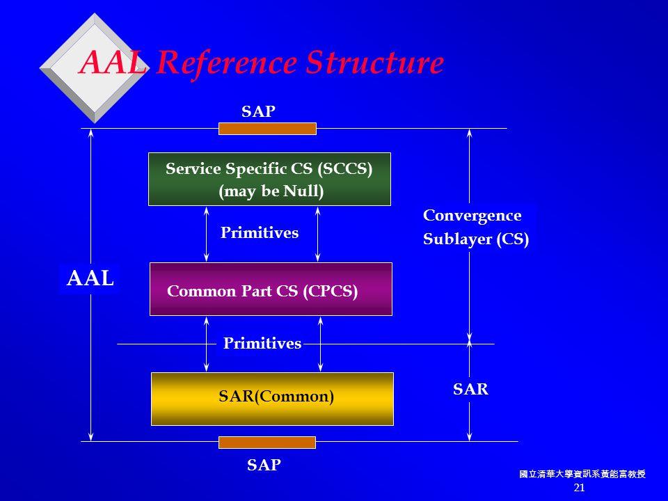 國立清華大學資訊系黃能富教授 21 AAL Reference Structure Service Specific CS (SCCS) (may be Null) Common Part CS (CPCS) SAR(Common) AAL Convergence Sublayer (CS) SAR SAP Primitives