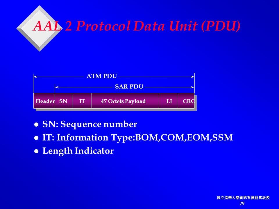 國立清華大學資訊系黃能富教授 29 AAL 2 Protocol Data Unit (PDU) Header SN IT 47 Octets Payload LI CRC SAR PDU ATM PDU SN: Sequence number IT: Information Type:BOM,COM,EOM,SSM Length Indicator