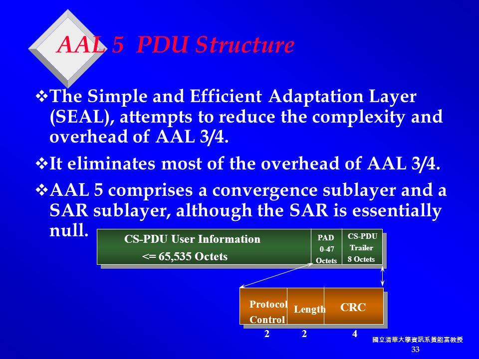 國立清華大學資訊系黃能富教授 33 AAL 5 PDU Structure  The Simple and Efficient Adaptation Layer (SEAL), attempts to reduce the complexity and overhead of AAL 3/4.