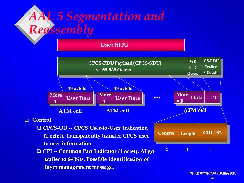 國立清華大學資訊系黃能富教授 34 AAL 5 Segmentation and Reassembly CPCS-PDU Payload (CPCS-SDU) <= 65,535 Octets CS-PDU Trailer 8 Octets PAD 0-47 Octets Control CRC-32 Length 2 2 4 User SDU User Data More = T User Data More = T Data T More = F...