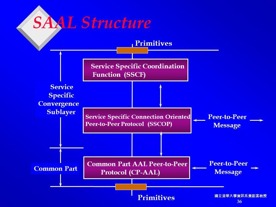 國立清華大學資訊系黃能富教授 36 SAAL Structure Service Specific Coordination Function (SSCF) Service Specific Connection Oriented Peer-to-Peer Protocol (SSCOP) Common Part AAL Peer-to-Peer Protocol (CP-AAL) Service Specific Convergence Sublayer Common Part Peer-to-Peer Message Peer-to-Peer Message Primitives