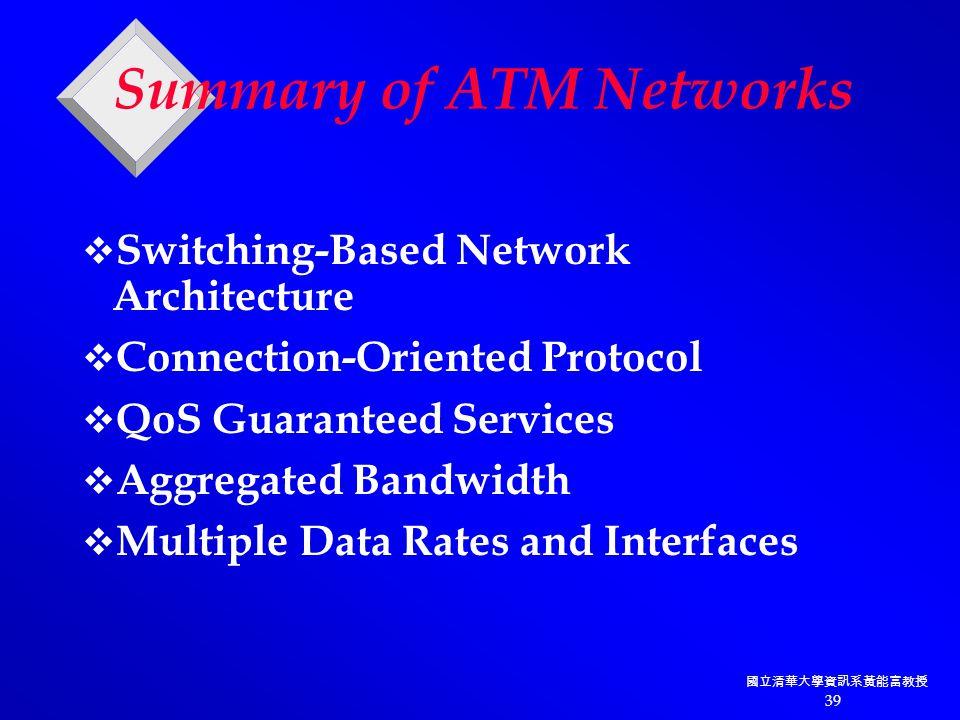 國立清華大學資訊系黃能富教授 39 Summary of ATM Networks  Switching-Based Network Architecture  Connection-Oriented Protocol  QoS Guaranteed Services  Aggregated Bandwidth  Multiple Data Rates and Interfaces